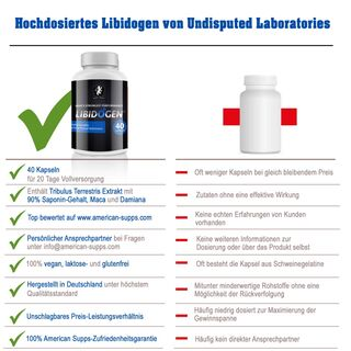 Undisputed Laboratories Libidogen Man 40 Capsule