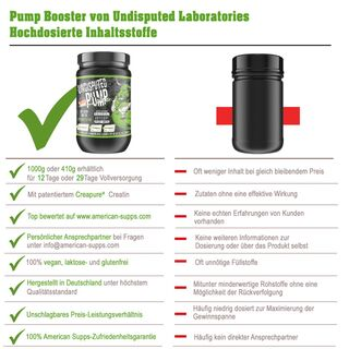 Undisputed Laboratories Undisputed Pump Booster 1000 g Peach Ice-Tea