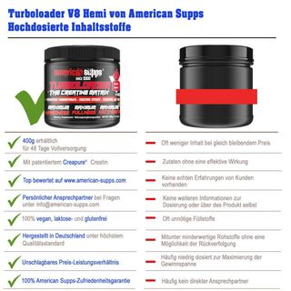 American Supps Turboloader Creatine Matrix V8 Hemi 400g Peach Ice-Tea
