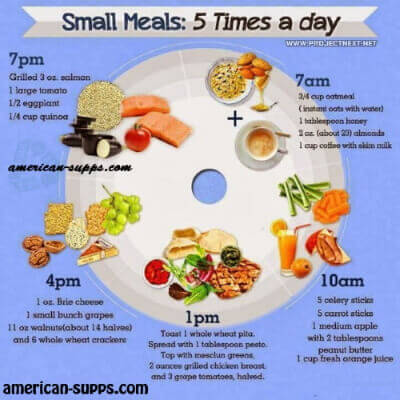 Ernährungsplan Fettabbau