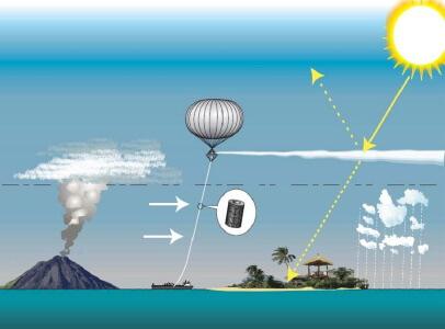 Chemtrails Reduktion der Sonneneinstrahlung
